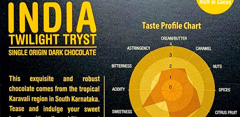 ACU – Amul Chocolate Universe